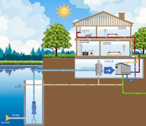 地下水地源热泵系统