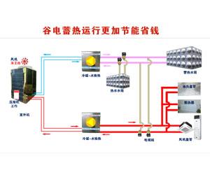 电蓄热系统